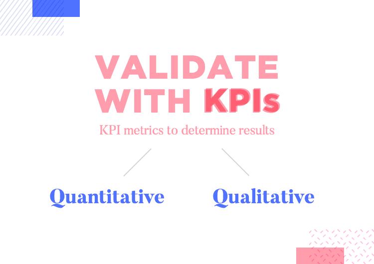 GAP Inc. Lean Experimentation - KPIs used