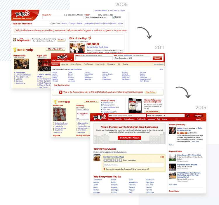 showing evolution of consistent design at yelp over years