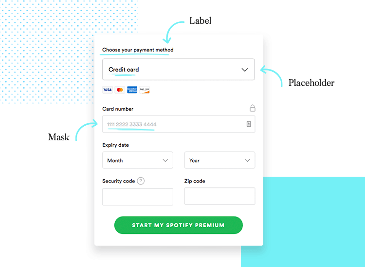 example of form design elements for context