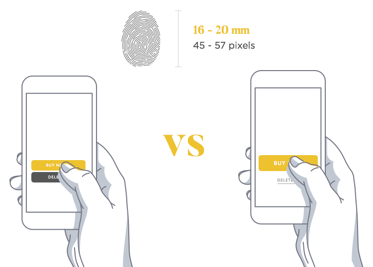 touch and finger friendly form design example of scale