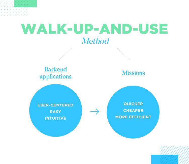 UX design at NASA - Walk-up-and-use approach