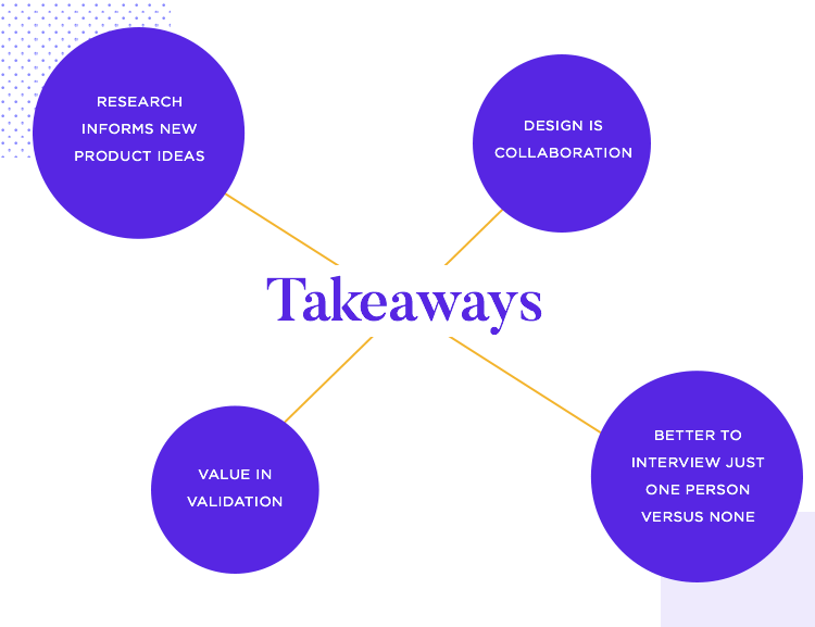 key takeaways from all ux research at fjord