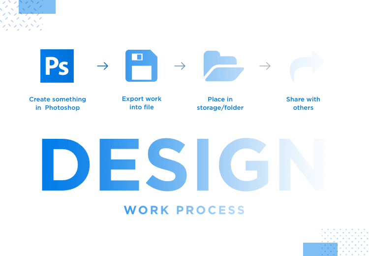 example of context fragmentation from ux research at dropbox