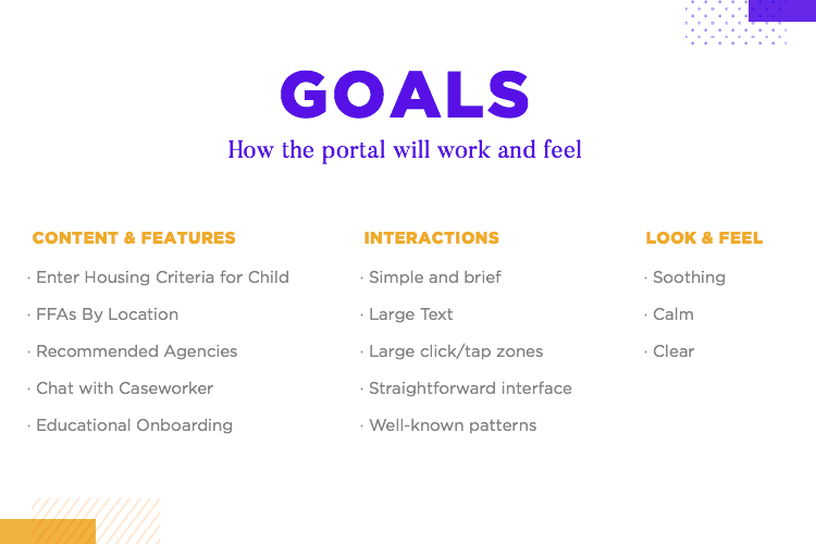 goals set for ux research at fjord