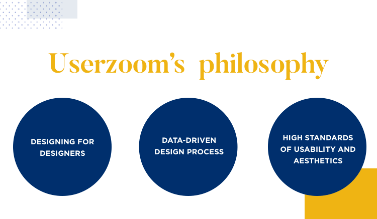 diagram of userzoom's philosophy regarding ux research