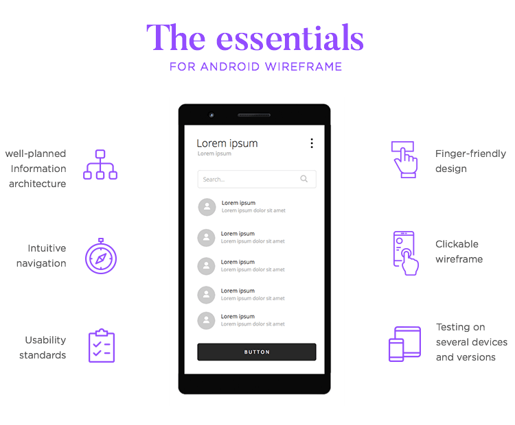 summary of essentials for android wireframes