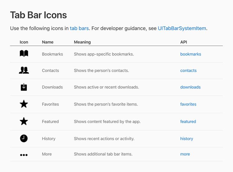 iOS Icons UI kit - tab bar UI icons