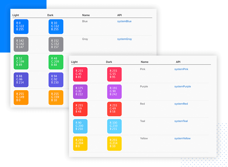 Justinmind's iOS UI kit - choose the right color scheme for your iOS app prototype
