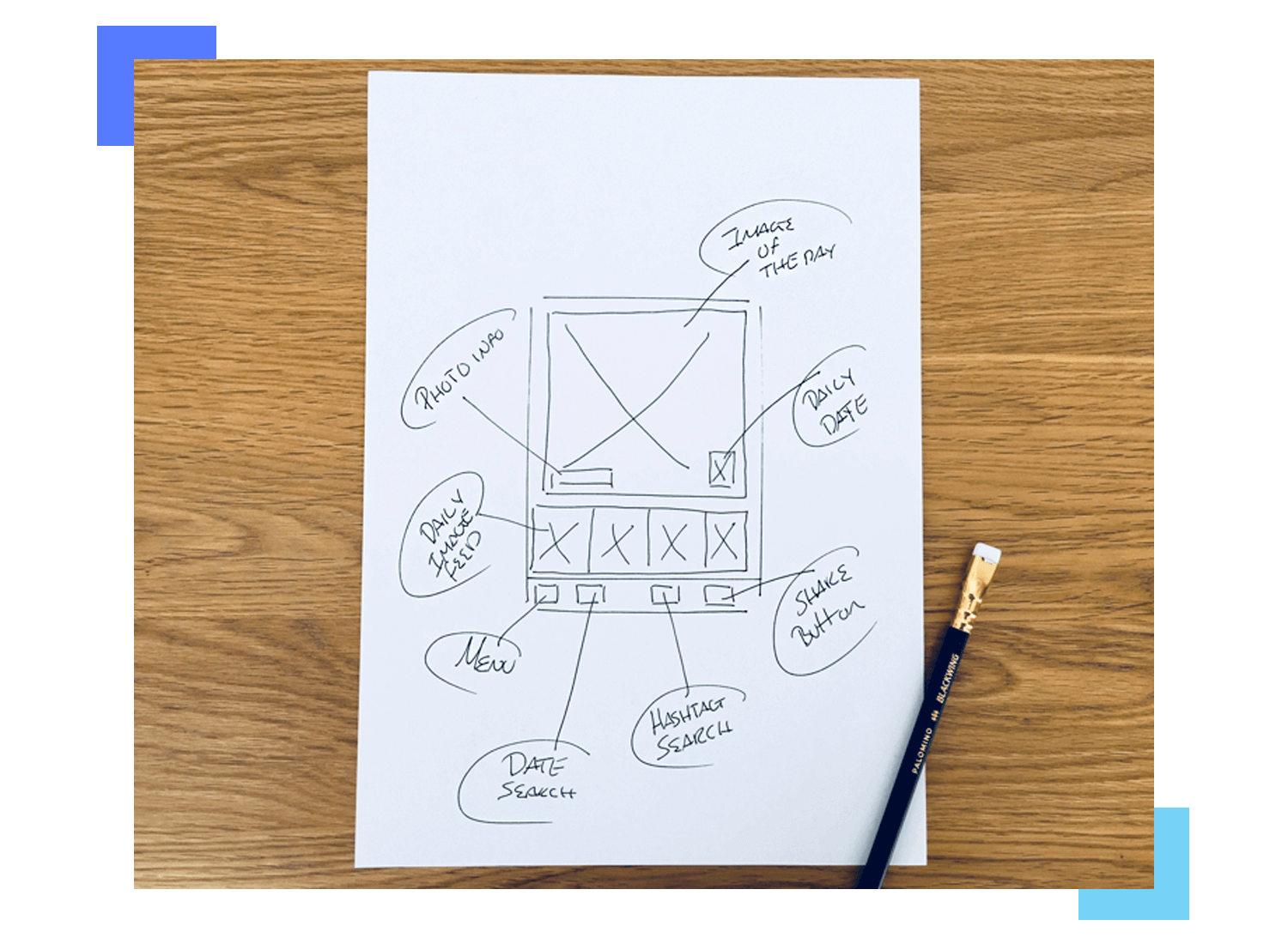 example of web wireframe sketching