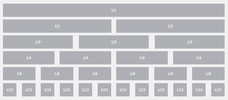 Justinmind US Web Design Standards UI kit - grids and tables