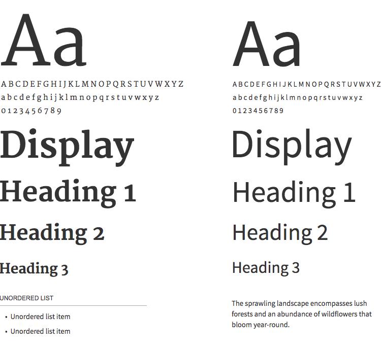 Justinmind US Web Design Standards UI kit - USWDS style typographies